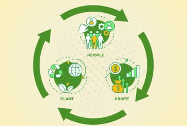 Introduction to Real-World Sustainability